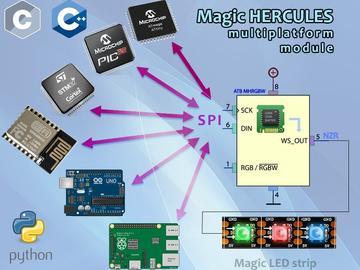Magic Hercules-数字LED驱动器