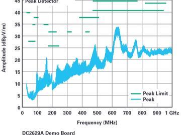 数字IC的进步——小尺寸高功率密度