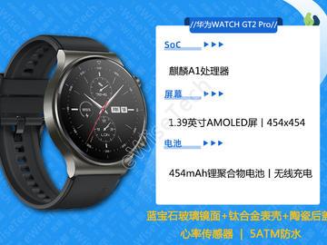 E拆解:华为WATCH GT2 Pro除了奢华外表,内部又有哪些升级?