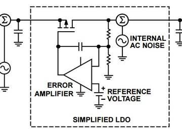 干货总结带你了解五种常见的内部噪声
