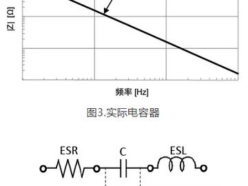 電容器阻抗/ESR頻率特性是指什么?