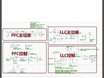 单相Boost PFC+全桥LLC串联谐振开关电源PSIM仿真模型Mathcad计算