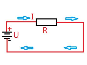 电压、电流和电阻三者之间的关系