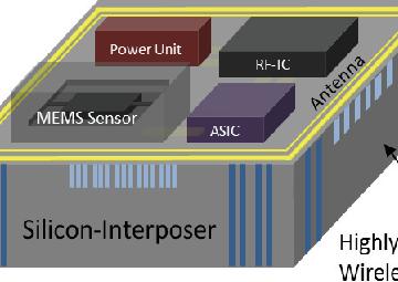 Evonetix和Imec开发MEMS IC以扩大基因合成系统的生产