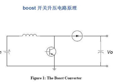 硬件工程师必须要掌握这四招,Boost电路会更安全!