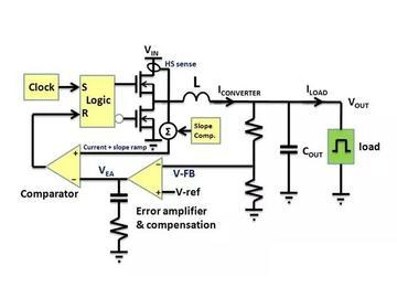 电源管理中的稳定性需要考虑哪些方面?