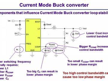 Buck 转换器的稳定性设计和检查方法