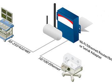 物联网与M2M通信电路设计方案对比,谁更方便?