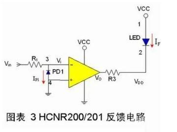 是否尝试过用线性光耦隔离模拟信号?