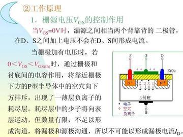 技术讨论:MOSFET 驱动器的驱动能力