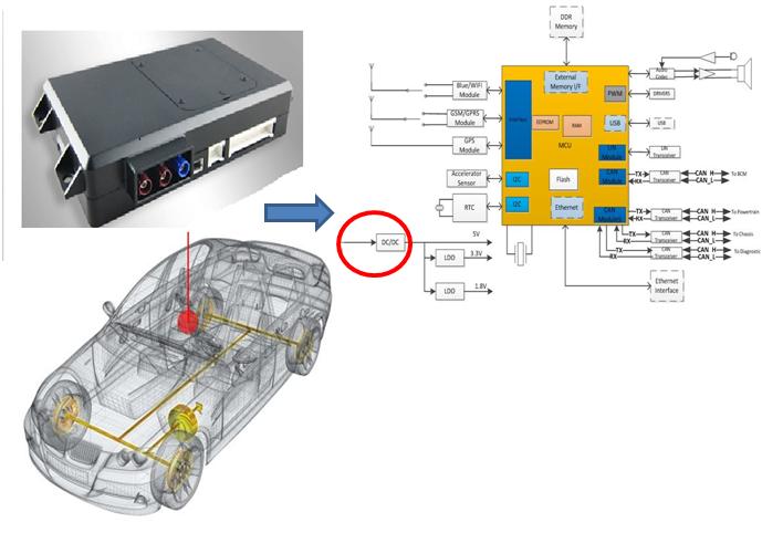基于RTQ2106GCP-QA 在车用T-BOX第一级降压转换器方案设计(含gerber+方案阐述)