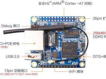 Orange Pi Zero的POE供电电路是如何设计的?