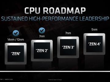 AMD会同一天发布Zen 3和RDNA 2, 预计10月份推出