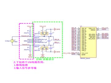 结合实例设计带你了解4-20mA通信