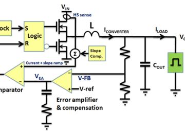 一文解析电流信号在控制回路中不可或缺的作用