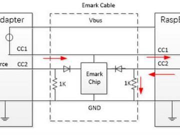 从树莓派4 USB-C设计失误 看嵌入式系统的接口升级