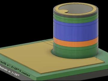 美国研发新型雪崩光电二极管 可改进激光雷达接收器