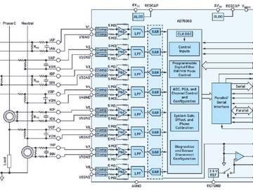 AD7606B为电力线监控应用带来完整的芯片数据采集系统