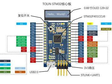 分享自己做的带oled的stm32f401核心板,具备物联网功能