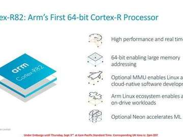 最高性能的Arm Cortex-R处理器驱动计算型存储的未来