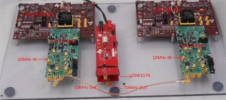 估算發射器位置常用技術—探討如何同步多個帶JESD204B接口