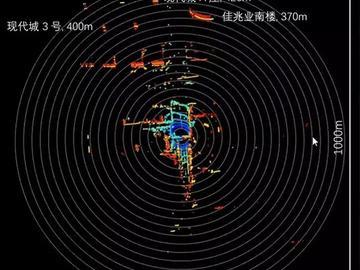 未感科技量产探距500米全视角激光雷达,赋能自动驾驶技术革新升级