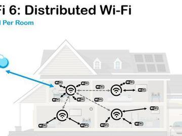 三大室内技术:WIFI室内定位、蓝牙室内定位、UWB室内定位技术对比
