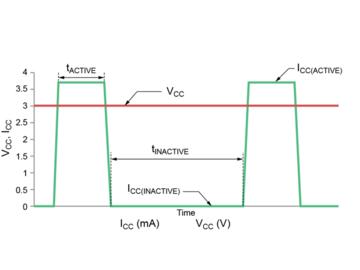 ALS31300 3D线性霍尔效应传感器实现的独特而先进的低功率工作模式和电源管理