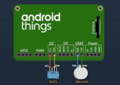 Android平台下AOA协议的PWM信号控制系统