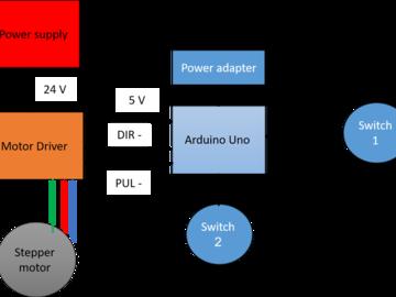基于Nema 23 和 Arduino Uno的简易集成步进电机