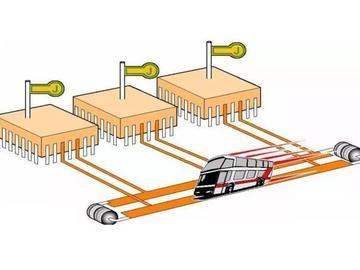 总线知识入门:总线技术基础知识合集,典型总线技术分析