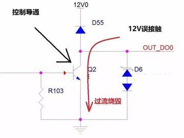 高级硬件工程师设计注意事项:电流倒灌、热插拔设计、过流保护等
