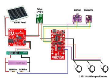 太阳能温室监控站,wifi连接,监测多种环境参数