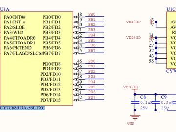 CY7C68013最小系统板