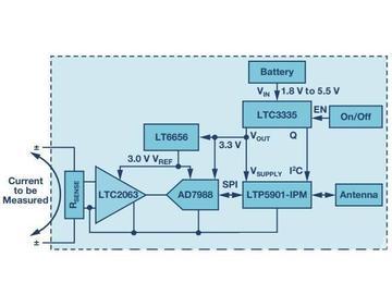 测量流经检测电阻的电流的不同解决方案——无线电流检测电路