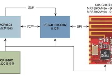 基于Microchip PIC24F32KA302的无线温度传感器方案