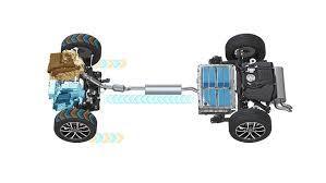 串联式混合动力电动车控制系统的设计与应用
