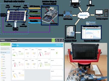 基于物联网(IoT)的太阳能跟踪器