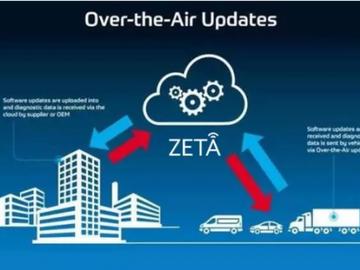 ZETAOTA 遠程升級功能,大大節約功耗,方便物聯網部署