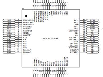 DSPIC开发板电路方案(原理图+源码)