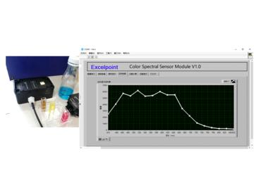 基于阿里云应用的食品光谱分析安全检测方案