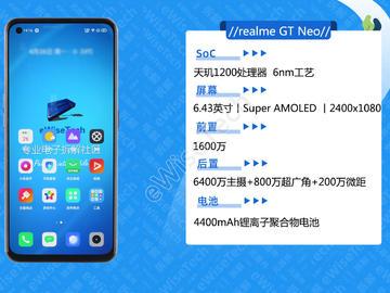 E拆解:千元级别的realme GT Neo,又如何达到旗舰级别的体验?