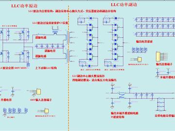 DSP数字控制4KW全桥LLC串联谐振开关电源开发部分开发资料