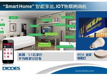 基于Diodes AL1793的10W A19 四路调白光及色彩智能灯电源方案