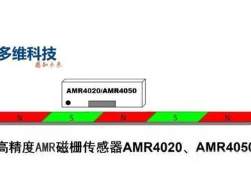 江苏多维科技有限公司推出高性能各向异性磁阻(AMR)磁栅传感器AMR4020、AMR4050
