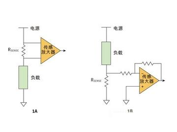 电源管理的关键技术,电流检测技术分析,高低边电流检测