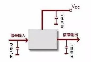 电容用途多,一文汇总多功能的电容