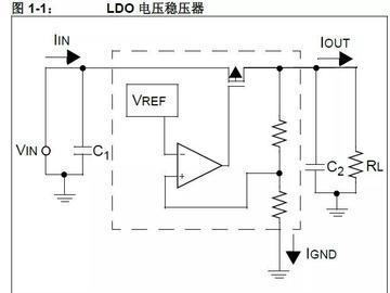 5V转3.3V的电路有多少种方法?哪种设计方法最好