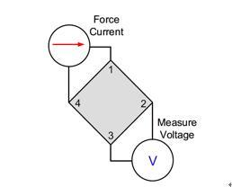 【4200 SMU应用文章】之实例篇:测量范德堡法电阻率和霍尔电压