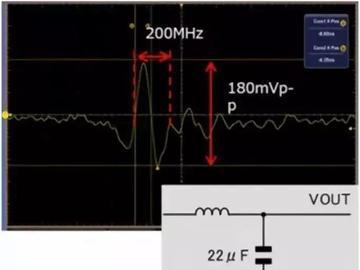利用电容器来降低噪声的对策-EMC安规